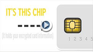 EMV Card Thumbnail